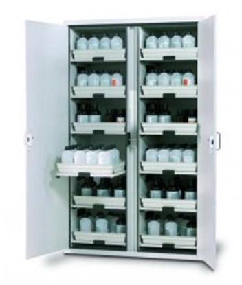 Slika za acid-base cabinet sl-classic